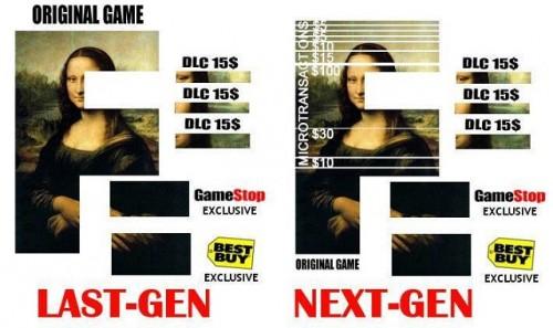 last-gen-new-gen